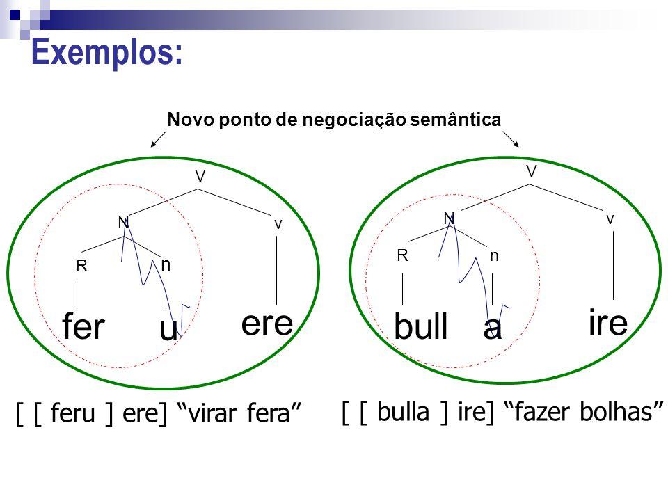 Exemplos: fer ere u bull a ire [ [ feru ] ere] virar fera